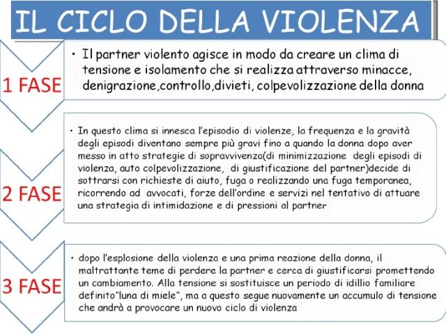 progetto-violenza-23-728